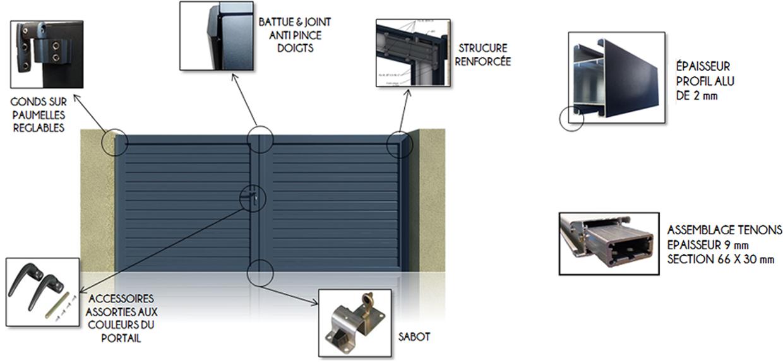 portails battants ted med industrie. Black Bedroom Furniture Sets. Home Design Ideas